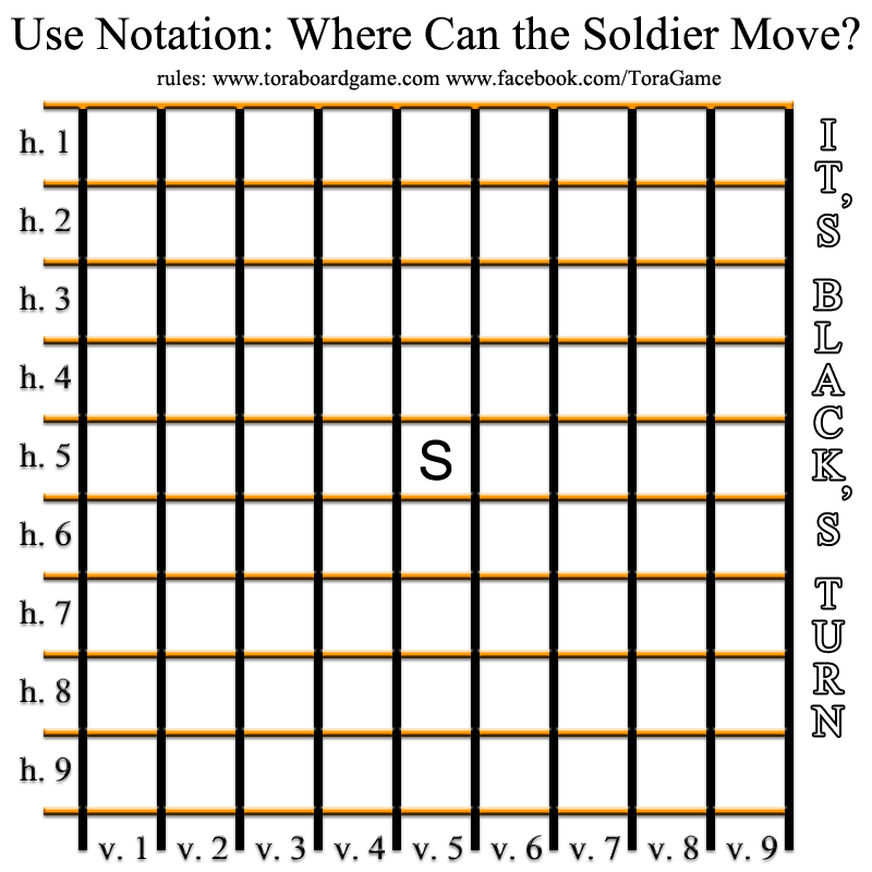Use Notation: Where Can the Soldier Move?